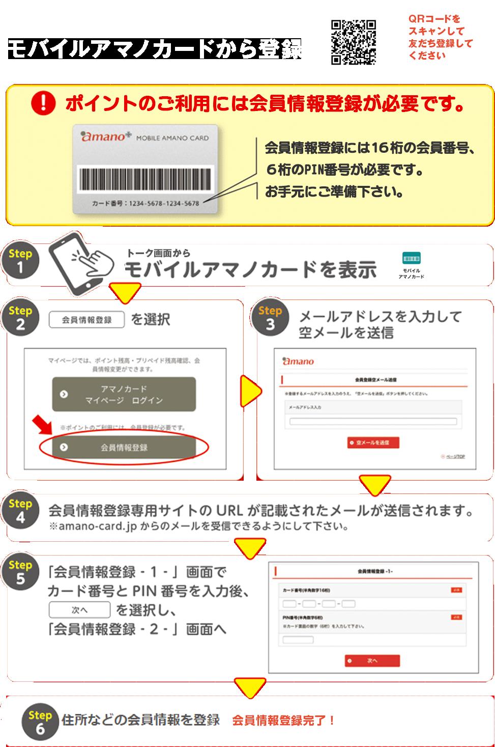 モバイルアマノカードから登録
