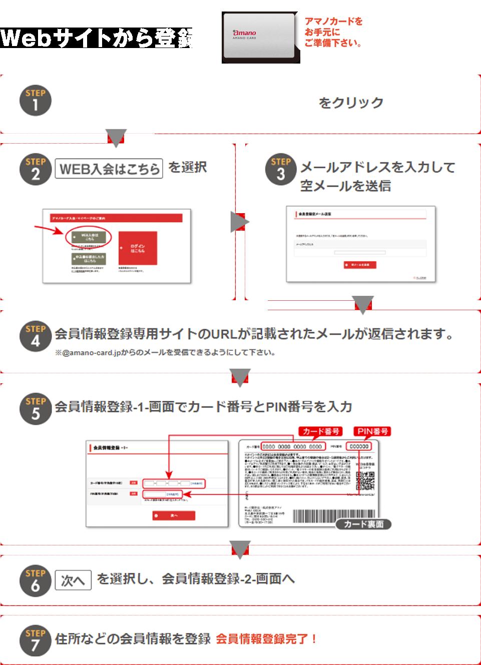 Webサイトで登録